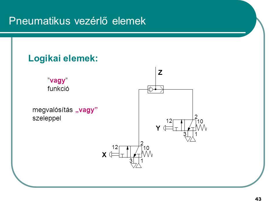 """43 Pneumatikus vezérlő elemek Logikai elemek: vagy funkció megvalósítás """"vagy szeleppel X Y Z 1 2 3 12 10 1 2 3 12 10"""
