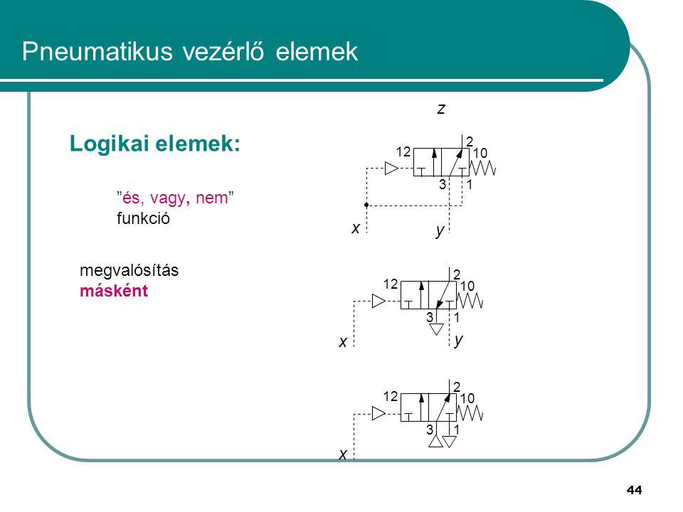 44 Pneumatikus vezérlő elemek Logikai elemek: és, vagy, nem funkció megvalósítás másként z 1 2 3 12 10 x y 1 2 3 12 10 x y 1 2 3 12 10 x