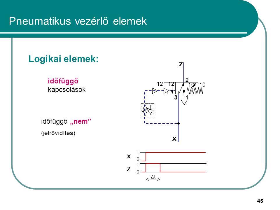 """45 Pneumatikus vezérlő elemek Logikai elemek: időfüggő kapcsolások időfüggő """"nem (jelrövidítés) 1 2 3 12 10 x z 1 2 3 12 10 x z 1 2 3 12 10 x z xzxz 10101010 tt"""