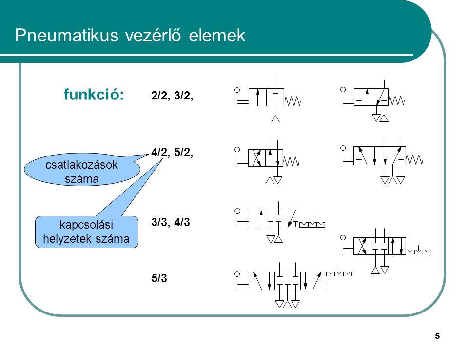 36 Pneumatikus vezérlő elemek Logikai elemek: 1 2 3 12 10 váltó funkció működtetéskor áramlási irány váltás 1 2 3 12 10 4 1 24 53 14 12