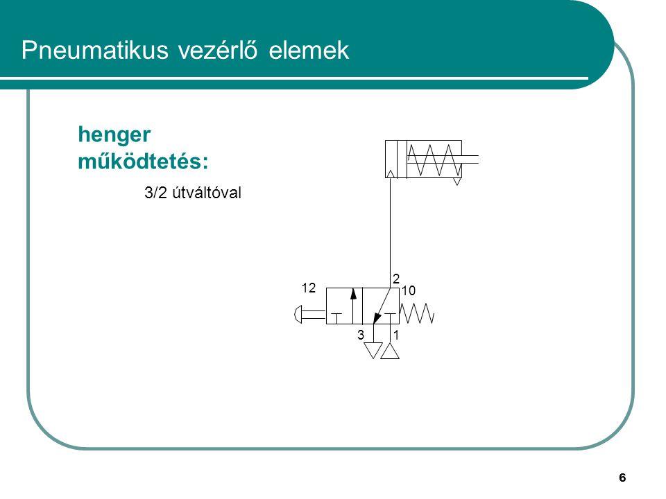 37 Pneumatikus vezérlő elemek Logikai elemek: 1 2 3 12 10 tároló funkció az áramlási irány megmarad az újabb (kézi, vill., vagy pneu.) jel érkezéséig 1 24 53 14 12 1 24 53 1412 1 2 3 10 4 1 24 53 1412 1 2 3 10 4
