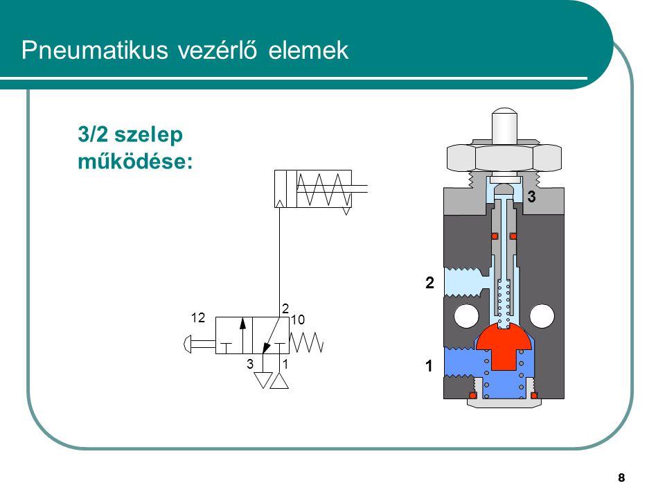 8 Pneumatikus vezérlő elemek 3/2 szelep működése: 1 2 3 1 2 3 12 10