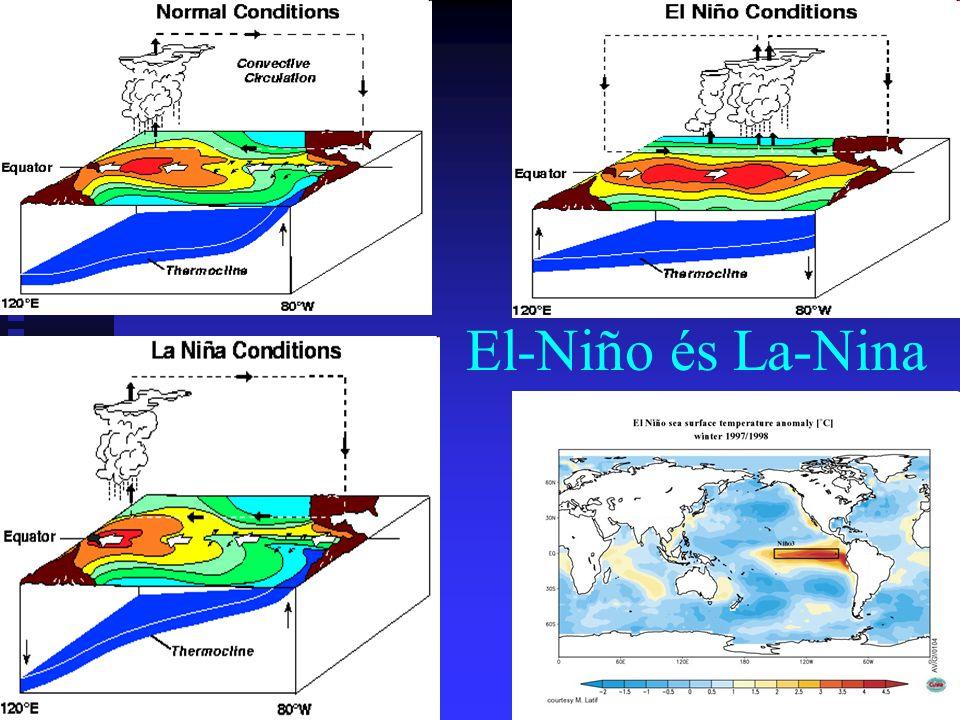 A légkörzés zavarai a.) A helyi légnyomás változások miatti napszakos szelek; b.) A kontinens és az óceán évszakos légnyomás változásai miatti monszun; c.) Az El Niño jelenség: Az El Niño nagyszabású óceáni és légköri jelenség a Csendes-óceán trópusi területein.