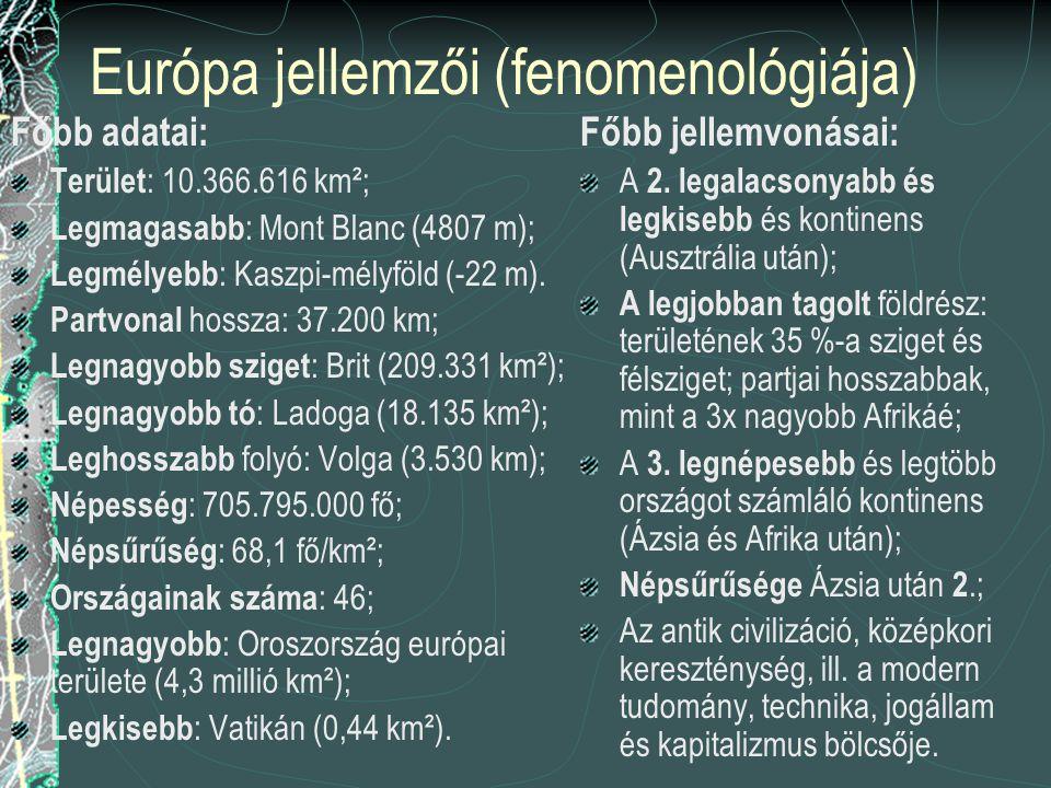 Európa földrajzi fogalma (terminológiája) Természeti szempontból: Európa Ázsia Ny-i félszigete. Együtt Eurázsiát alkotják. Európa határai: É-on: a Jeg