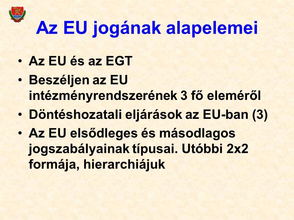 Az EU jogának alapelemei Az EU és az EGT Beszéljen az EU intézményrendszerének 3 fő eleméről Döntéshozatali eljárások az EU-ban (3) Az EU elsődleges és másodlagos jogszabályainak típusai.