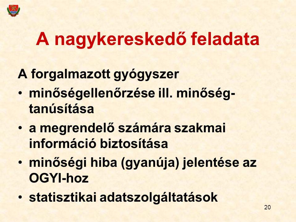 20 A nagykereskedő feladata A forgalmazott gyógyszer minőségellenőrzése ill. minőség- tanúsítása a megrendelő számára szakmai információ biztosítása m