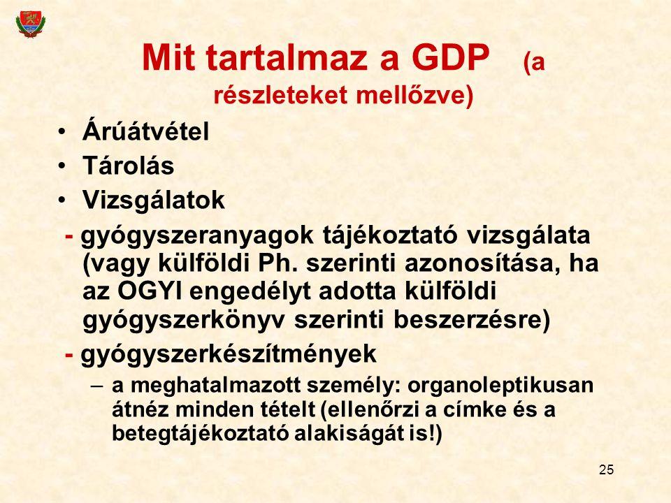 25 Mit tartalmaz a GDP (a részleteket mellőzve) Árúátvétel Tárolás Vizsgálatok - gyógyszeranyagok tájékoztató vizsgálata (vagy külföldi Ph.