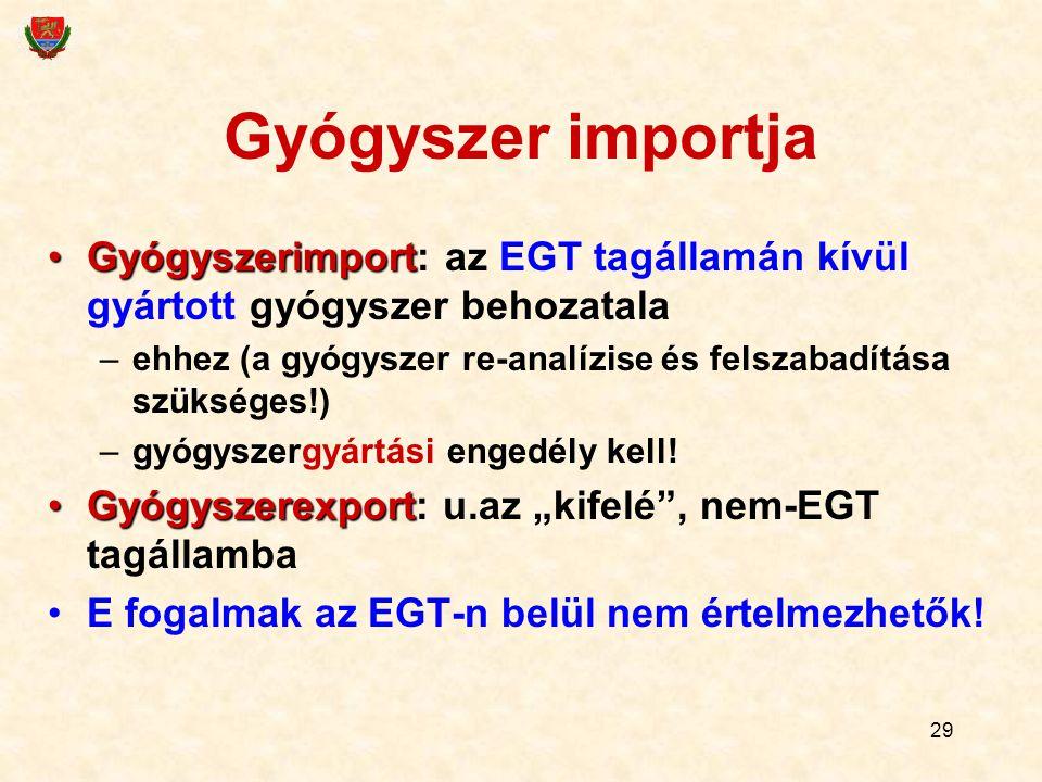 29 Gyógyszer importja GyógyszerimportGyógyszerimport: az EGT tagállamán kívül gyártott gyógyszer behozatala –ehhez (a gyógyszer re-analízise és felszabadítása szükséges!) –gyógyszergyártási engedély kell.