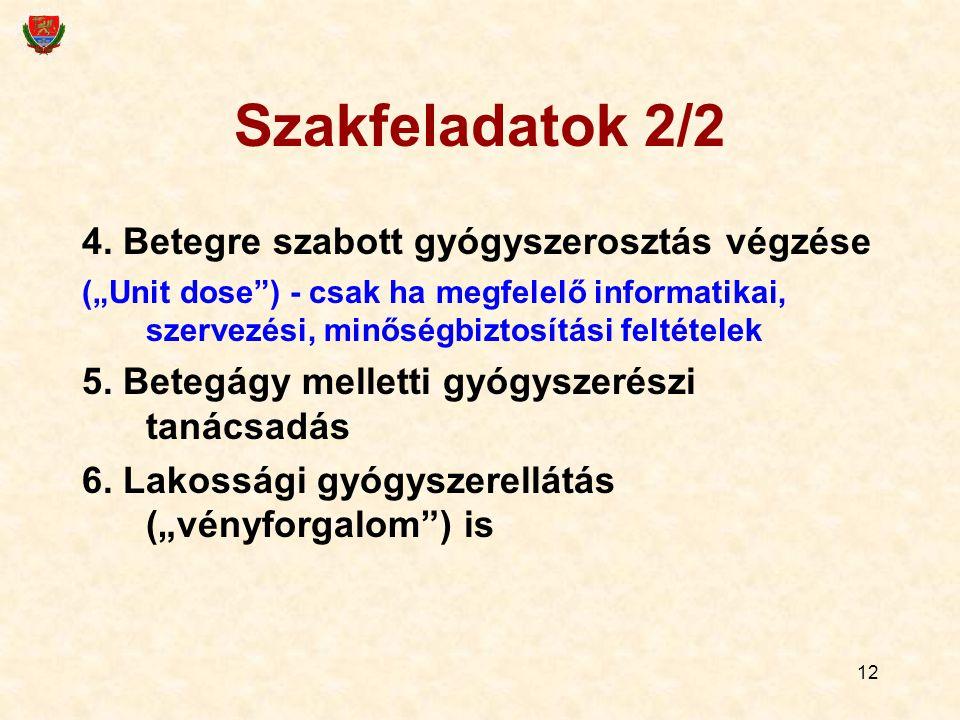 12 Szakfeladatok 2/2 4.