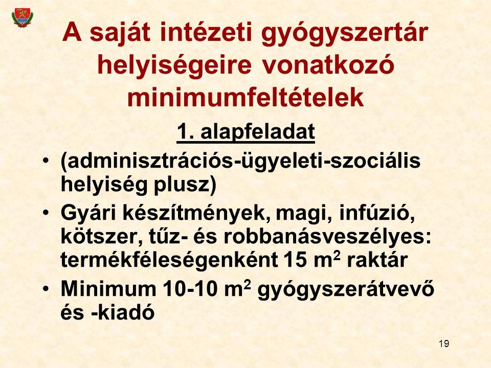 19 A saját intézeti gyógyszertár helyiségeire vonatkozó minimumfeltételek 1.