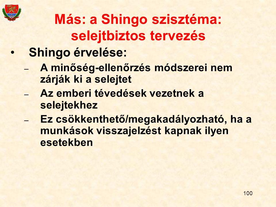 100 Más: a Shingo szisztéma: selejtbiztos tervezés Shingo érvelése: – A minőség-ellenőrzés módszerei nem zárják ki a selejtet – Az emberi tévedések vezetnek a selejtekhez – Ez csökkenthető/megakadályozható, ha a munkások visszajelzést kapnak ilyen esetekben