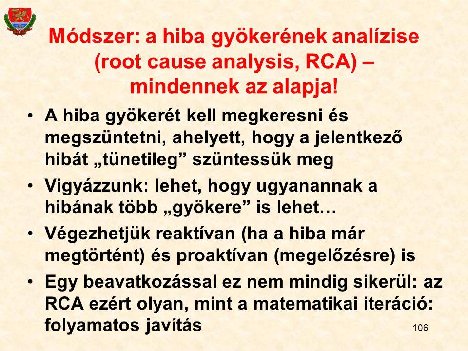 106 Módszer: a hiba gyökerének analízise (root cause analysis, RCA) – mindennek az alapja.