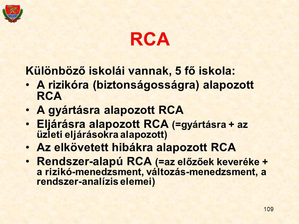 109 RCA Különböző iskolái vannak, 5 fő iskola: A rizikóra (biztonságosságra) alapozott RCA A gyártásra alapozott RCA Eljárásra alapozott RCA (=gyártásra + az üzleti eljárásokra alapozott) Az elkövetett hibákra alapozott RCA Rendszer-alapú RCA (=az előzőek keveréke + a rizikó-menedzsment, változás-menedzsment, a rendszer-analízis elemei)