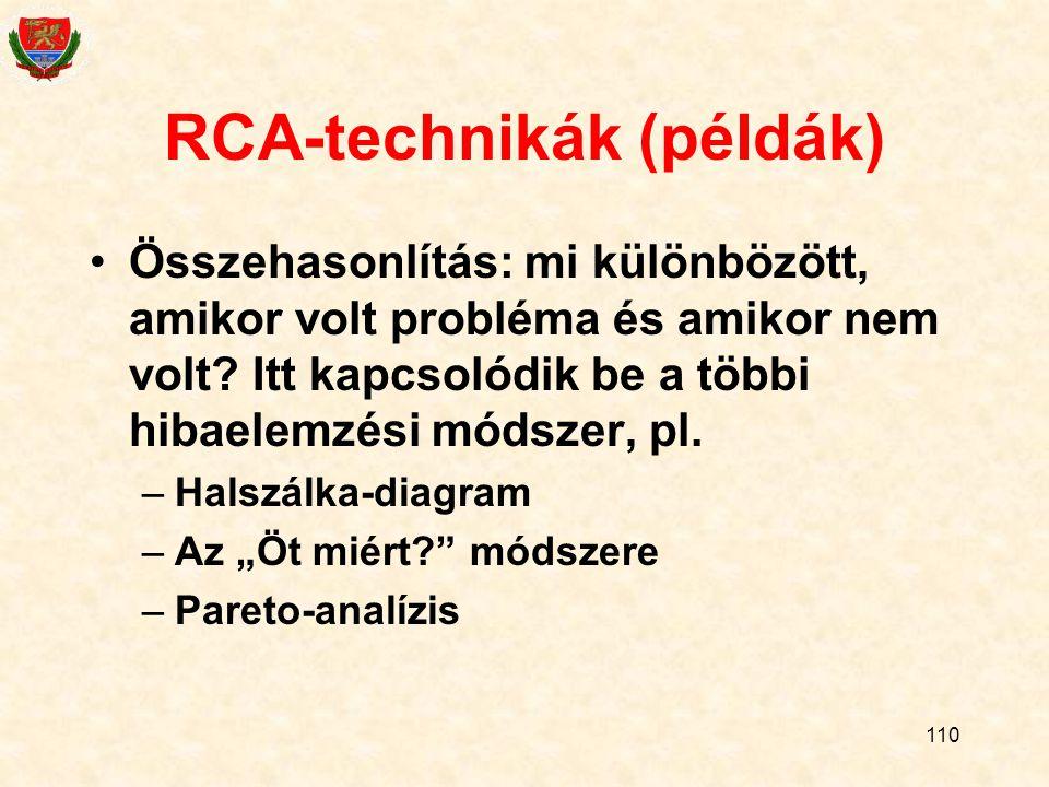 110 RCA-technikák (példák) Összehasonlítás: mi különbözött, amikor volt probléma és amikor nem volt.