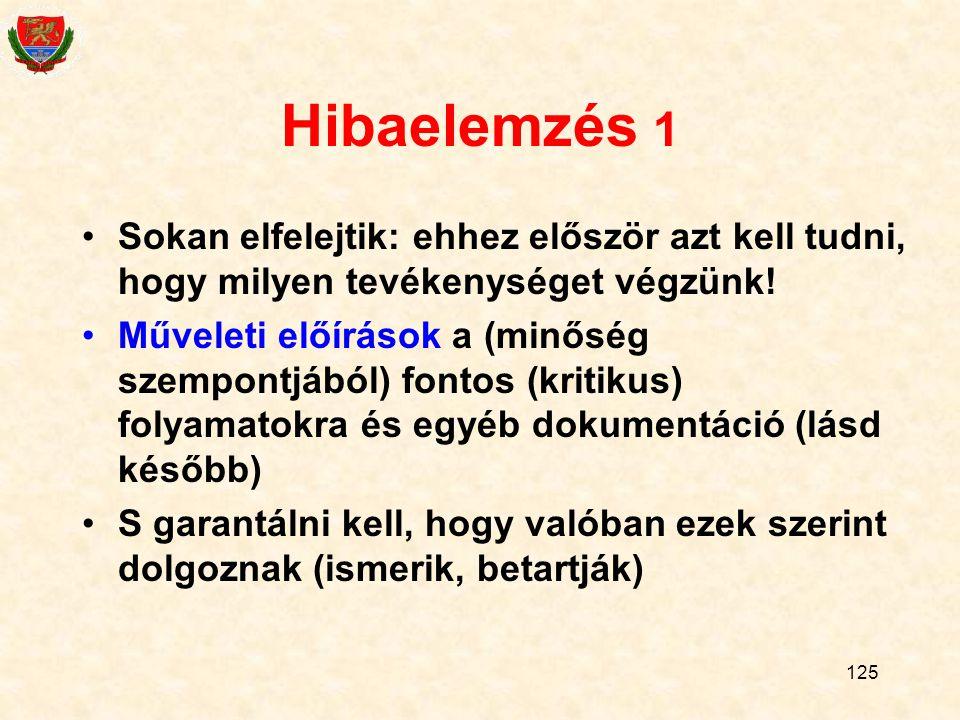 125 Hibaelemzés 1 Sokan elfelejtik: ehhez először azt kell tudni, hogy milyen tevékenységet végzünk.