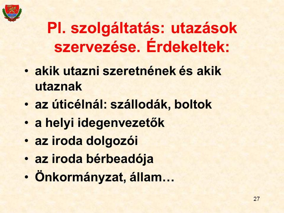 27 Pl.szolgáltatás: utazások szervezése.