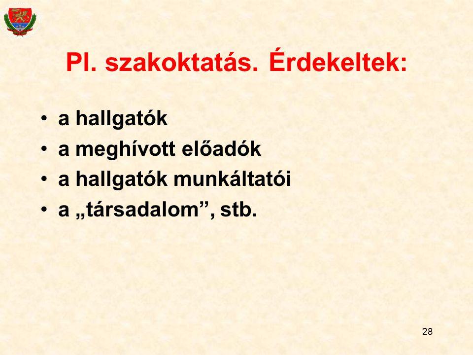 28 Pl.szakoktatás.