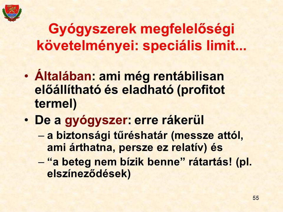55 Gyógyszerek megfelelőségi követelményei: speciális limit...