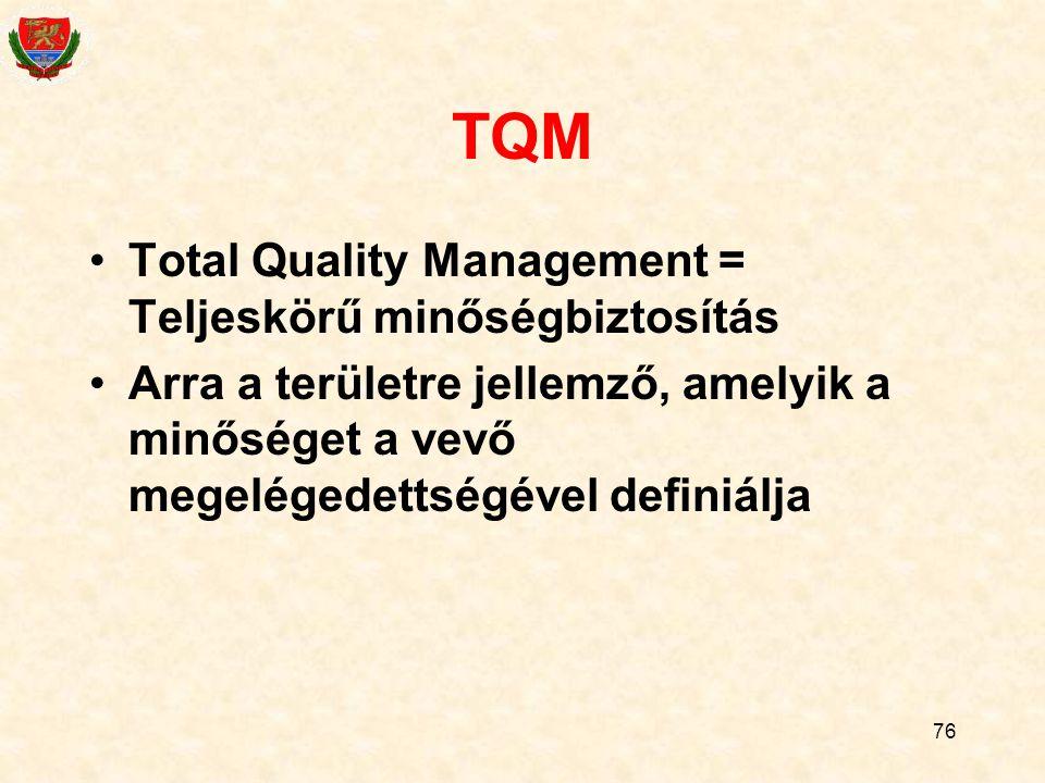 76 TQM Total Quality Management = Teljeskörű minőségbiztosítás Arra a területre jellemző, amelyik a minőséget a vevő megelégedettségével definiálja