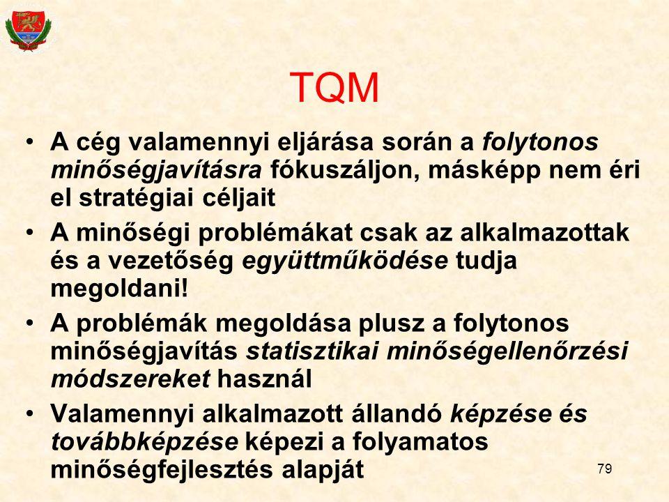 79 TQM A cég valamennyi eljárása során a folytonos minőségjavításra fókuszáljon, másképp nem éri el stratégiai céljait A minőségi problémákat csak az alkalmazottak és a vezetőség együttműködése tudja megoldani.