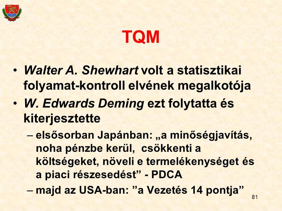 81 TQM Walter A.Shewhart volt a statisztikai folyamat-kontroll elvének megalkotója W.