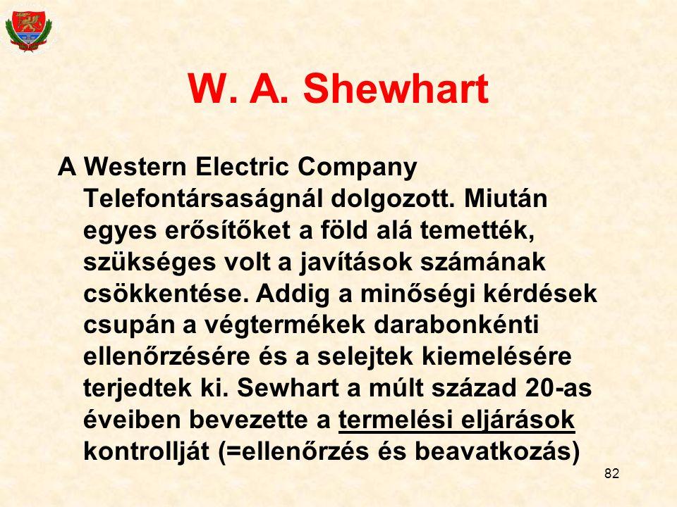 82 W.A. Shewhart A Western Electric Company Telefontársaságnál dolgozott.