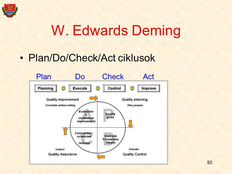 90 W. Edwards Deming Plan/Do/Check/Act ciklusok Plan Do Check Act