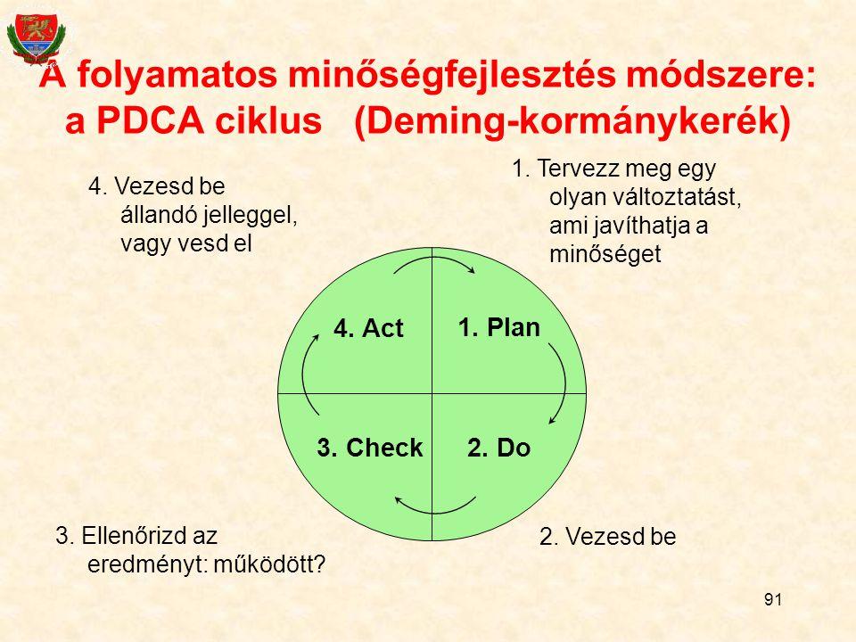 91 A folyamatos minőségfejlesztés módszere: a PDCA ciklus (Deming-kormánykerék) 1.
