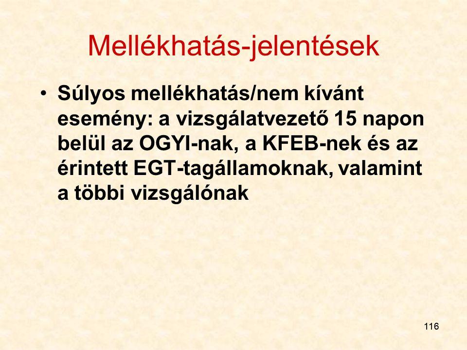 116 Mellékhatás-jelentések Súlyos mellékhatás/nem kívánt esemény: a vizsgálatvezető 15 napon belül az OGYI-nak, a KFEB-nek és az érintett EGT-tagállam