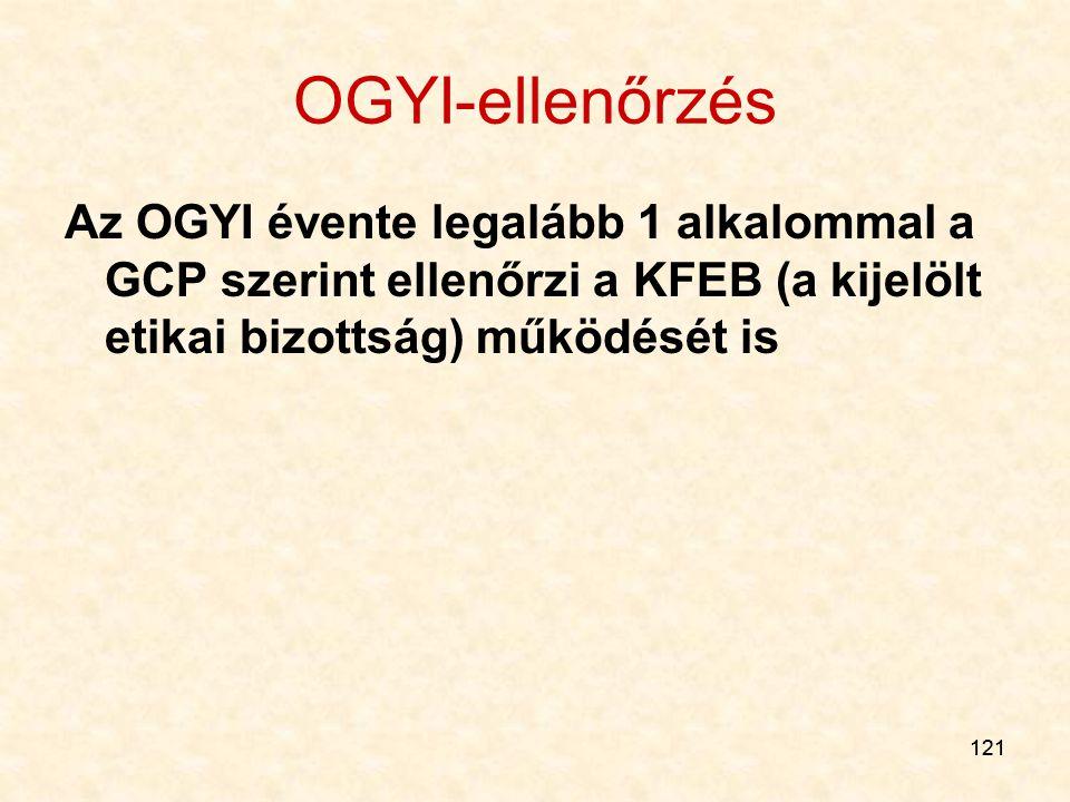 121 OGYI-ellenőrzés Az OGYI évente legalább 1 alkalommal a GCP szerint ellenőrzi a KFEB (a kijelölt etikai bizottság) működését is 121