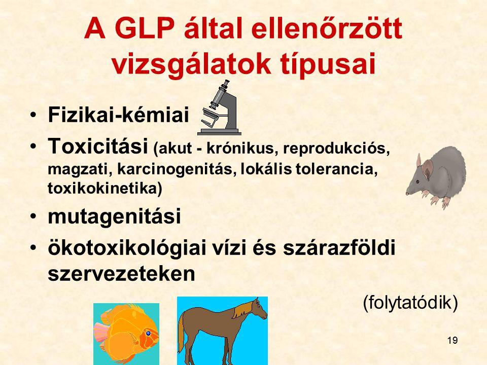19 A GLP által ellenőrzött vizsgálatok típusai Fizikai-kémiai Toxicitási (akut - krónikus, reprodukciós, magzati, karcinogenitás, lokális tolerancia,