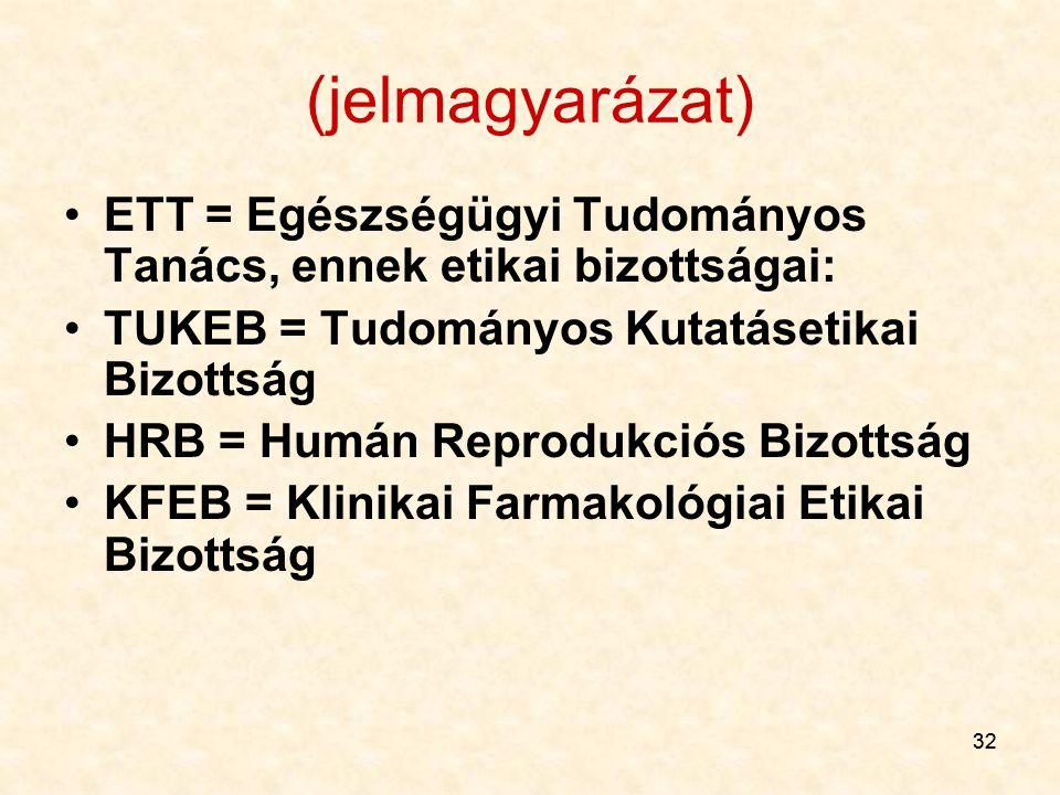 32 (jelmagyarázat) ETT = Egészségügyi Tudományos Tanács, ennek etikai bizottságai: TUKEB = Tudományos Kutatásetikai Bizottság HRB = Humán Reprodukciós