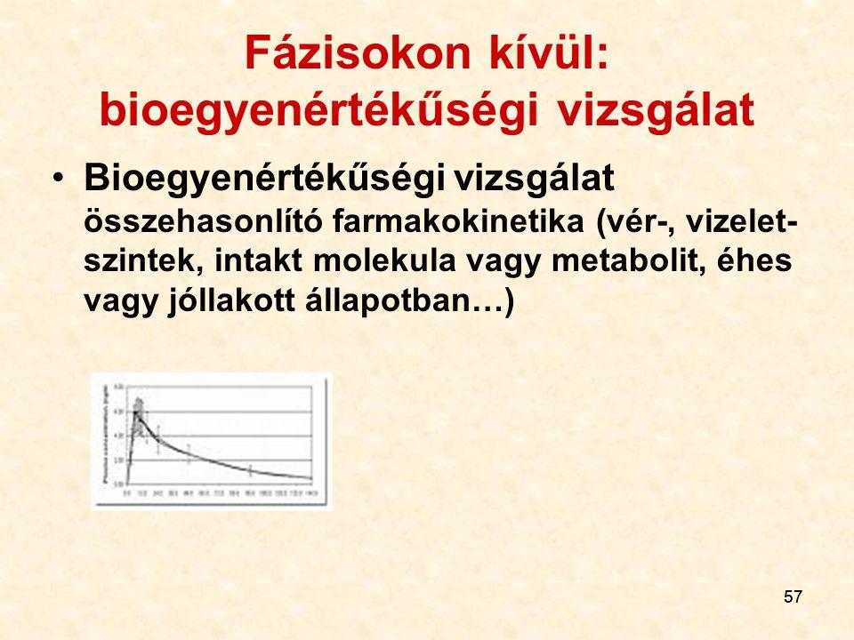 57 Fázisokon kívül: bioegyenértékűségi vizsgálat Bioegyenértékűségi vizsgálat összehasonlító farmakokinetika (vér-, vizelet- szintek, intakt molekula