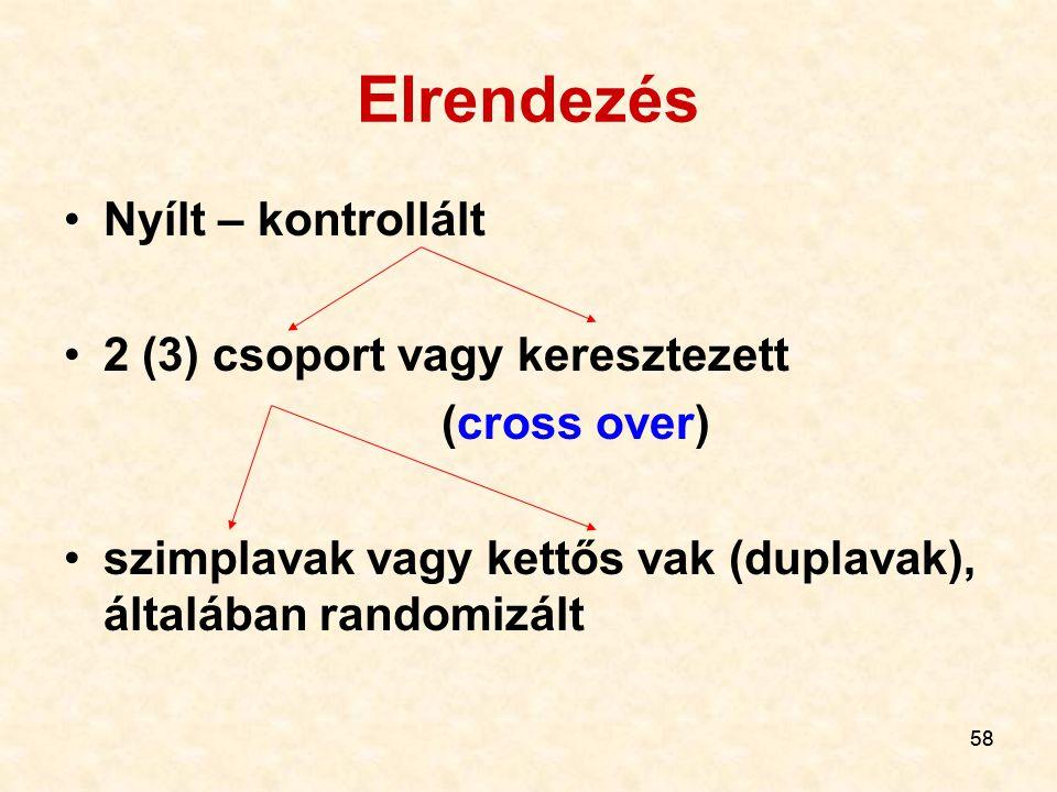 58 Elrendezés Nyílt – kontrollált 2 (3) csoport vagy keresztezett (cross over) szimplavak vagy kettős vak (duplavak), általában randomizált
