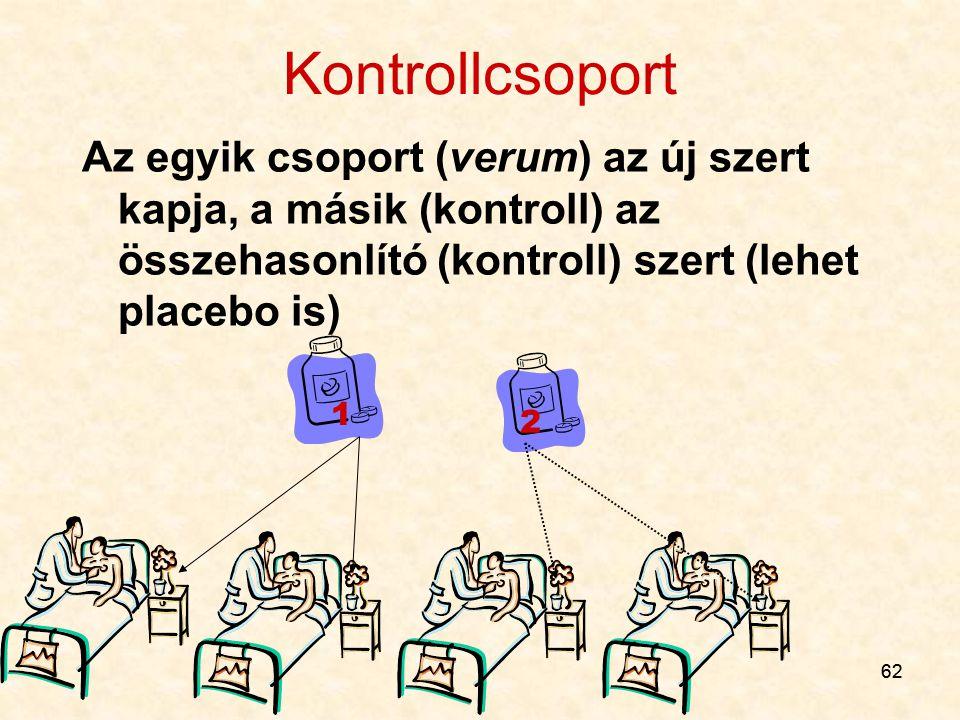62 Kontrollcsoport Az egyik csoport (verum) az új szert kapja, a másik (kontroll) az összehasonlító (kontroll) szert (lehet placebo is) 1 2