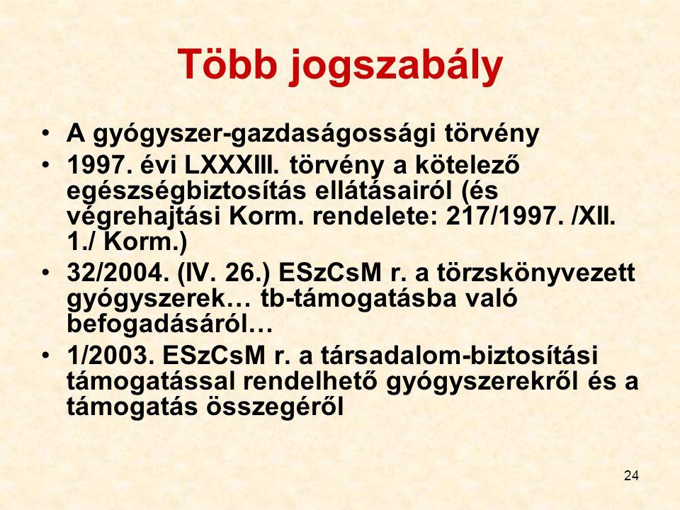 24 Több jogszabály A gyógyszer-gazdaságossági törvény 1997.