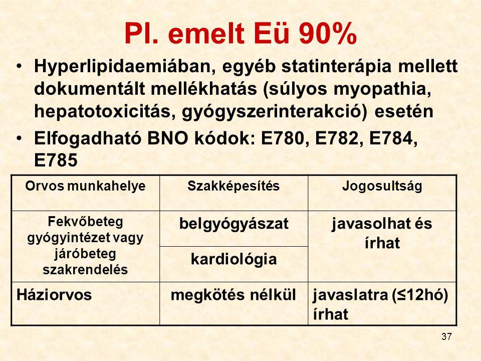 37 Pl. emelt Eü 90% Hyperlipidaemiában, egyéb statinterápia mellett dokumentált mellékhatás (súlyos myopathia, hepatotoxicitás, gyógyszerinterakció) e