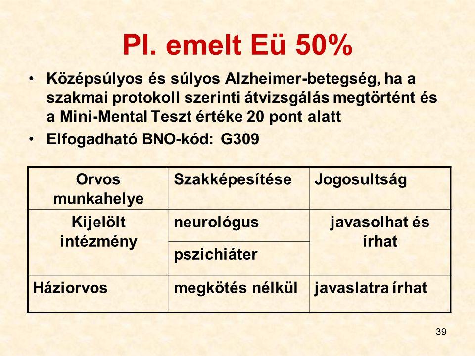 39 Pl. emelt Eü 50% Középsúlyos és súlyos Alzheimer-betegség, ha a szakmai protokoll szerinti átvizsgálás megtörtént és a Mini-Mental Teszt értéke 20
