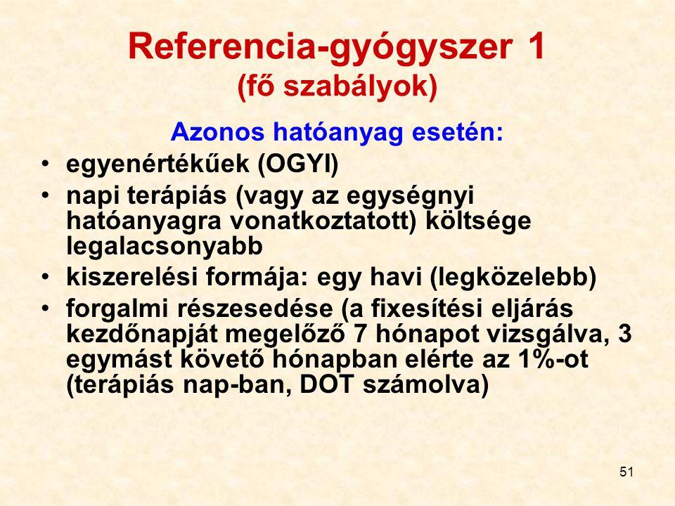 51 Referencia-gyógyszer 1 (fő szabályok) Azonos hatóanyag esetén: egyenértékűek (OGYI) napi terápiás (vagy az egységnyi hatóanyagra vonatkoztatott) kö