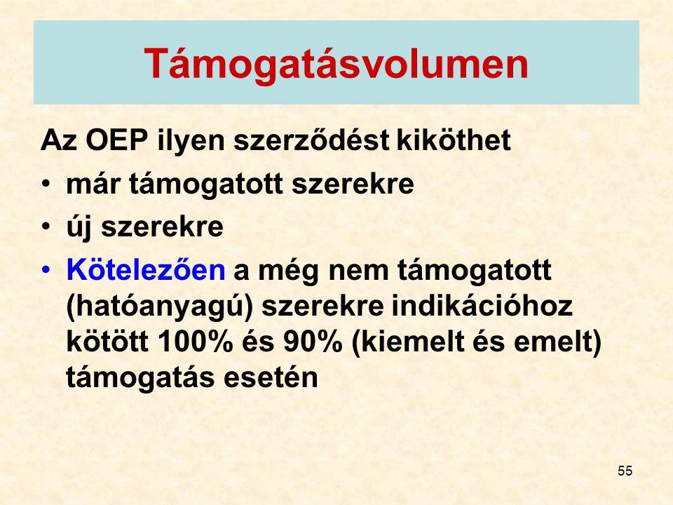 55 Támogatásvolumen Az OEP ilyen szerződést kiköthet már támogatott szerekre új szerekre Kötelezően a még nem támogatott (hatóanyagú) szerekre indikációhoz kötött 100% és 90% (kiemelt és emelt) támogatás esetén