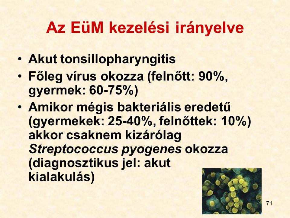 71 Az EüM kezelési irányelve Akut tonsillopharyngitis Főleg vírus okozza (felnőtt: 90%, gyermek: 60-75%) Amikor mégis bakteriális eredetű (gyermekek: 25-40%, felnőttek: 10%) akkor csaknem kizárólag Streptococcus pyogenes okozza (diagnosztikus jel: akut kialakulás)