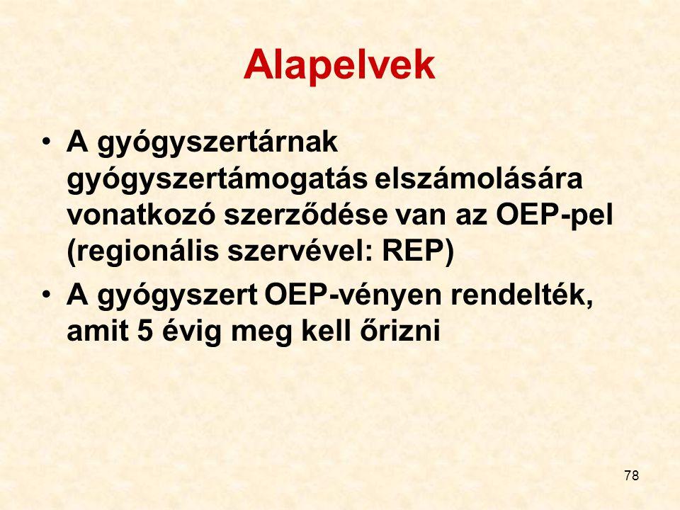 78 Alapelvek A gyógyszertárnak gyógyszertámogatás elszámolására vonatkozó szerződése van az OEP-pel (regionális szervével: REP) A gyógyszert OEP-vényen rendelték, amit 5 évig meg kell őrizni