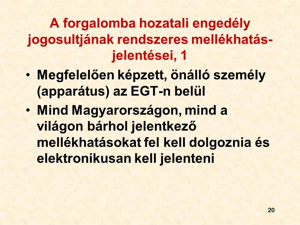 20 A forgalomba hozatali engedély jogosultjának rendszeres mellékhatás- jelentései, 1 Megfelelően képzett, önálló személy (apparátus) az EGT-n belül Mind Magyarországon, mind a világon bárhol jelentkező mellékhatásokat fel kell dolgoznia és elektronikusan kell jelenteni