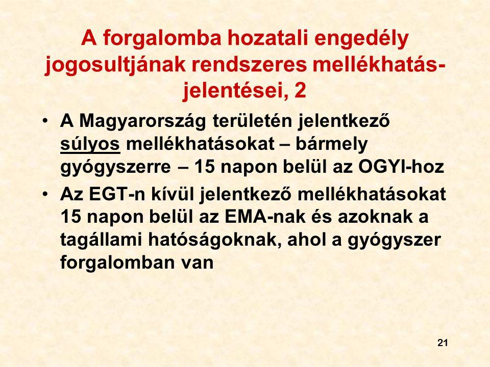 21 A forgalomba hozatali engedély jogosultjának rendszeres mellékhatás- jelentései, 2 A Magyarország területén jelentkező súlyos mellékhatásokat – bármely gyógyszerre – 15 napon belül az OGYI-hoz Az EGT-n kívül jelentkező mellékhatásokat 15 napon belül az EMA-nak és azoknak a tagállami hatóságoknak, ahol a gyógyszer forgalomban van