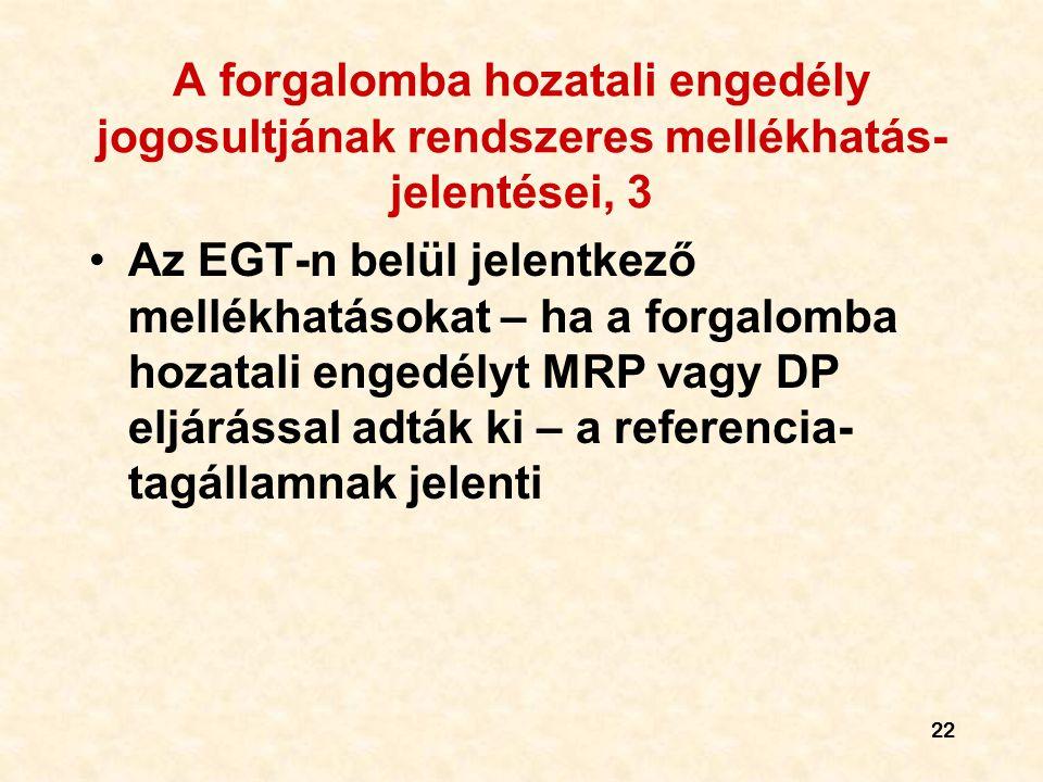 22 A forgalomba hozatali engedély jogosultjának rendszeres mellékhatás- jelentései, 3 Az EGT-n belül jelentkező mellékhatásokat – ha a forgalomba hozatali engedélyt MRP vagy DP eljárással adták ki – a referencia- tagállamnak jelenti