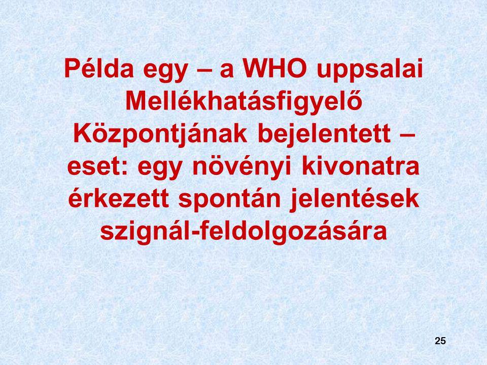 25 Példa egy – a WHO uppsalai Mellékhatásfigyelő Központjának bejelentett – eset: egy növényi kivonatra érkezett spontán jelentések szignál-feldolgozására