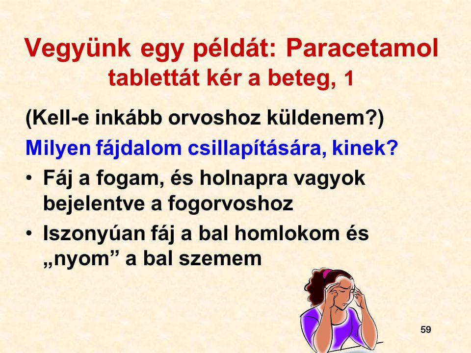 59 Vegyünk egy példát: Paracetamol tablettát kér a beteg, 1 (Kell-e inkább orvoshoz küldenem?) Milyen fájdalom csillapítására, kinek.
