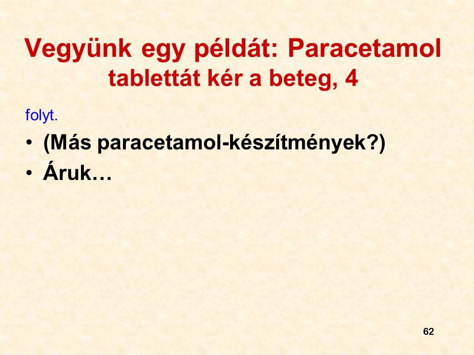 62 Vegyünk egy példát: Paracetamol tablettát kér a beteg, 4 folyt.