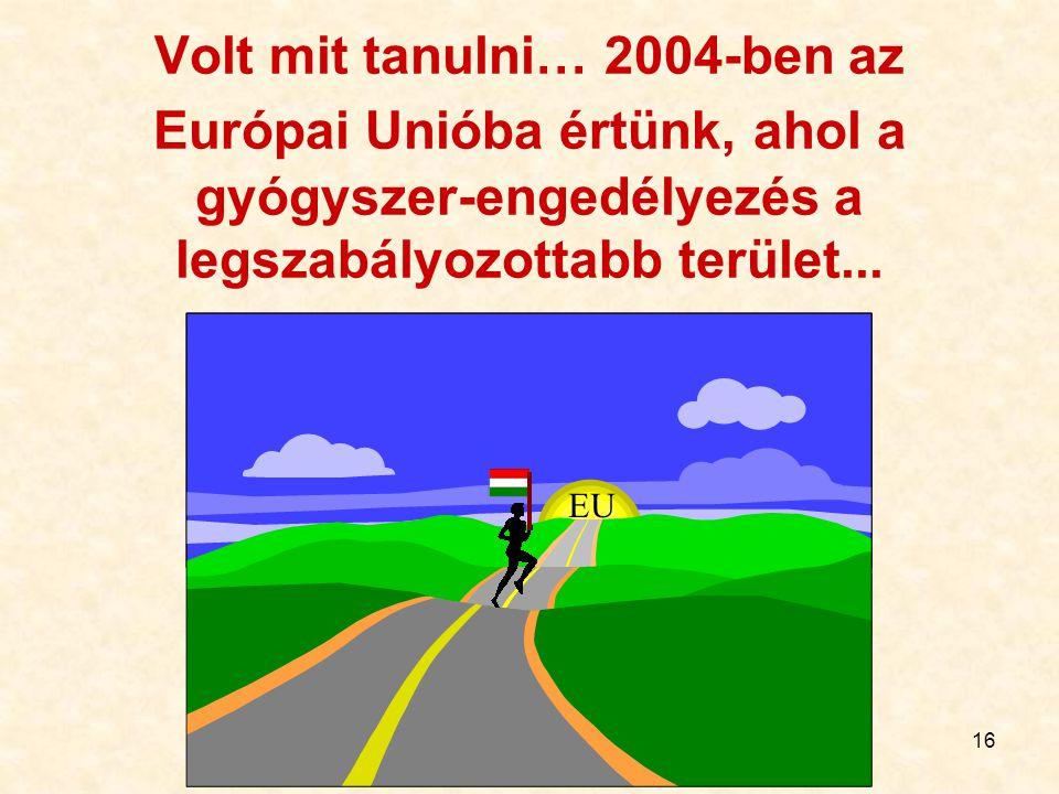 16 Volt mit tanulni… 2004-ben az Európai Unióba értünk, ahol a gyógyszer-engedélyezés a legszabályozottabb terület... EU