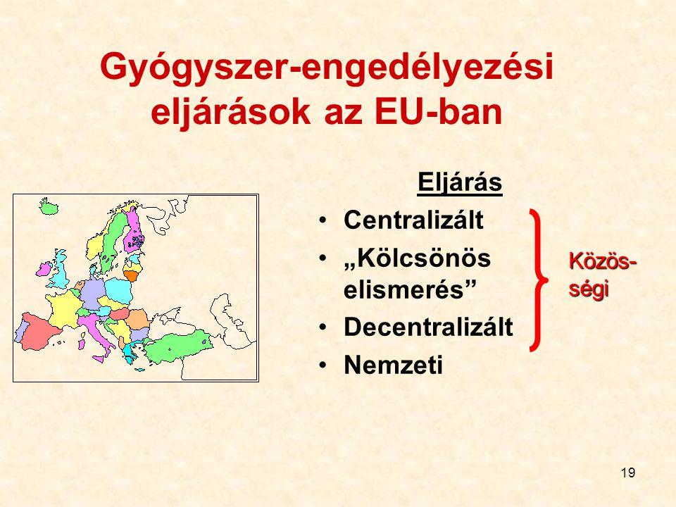 """19 Gyógyszer-engedélyezési eljárások az EU-ban Eljárás Centralizált """"Kölcsönös elismerés"""" Decentralizált Nemzeti Közös- ségi"""